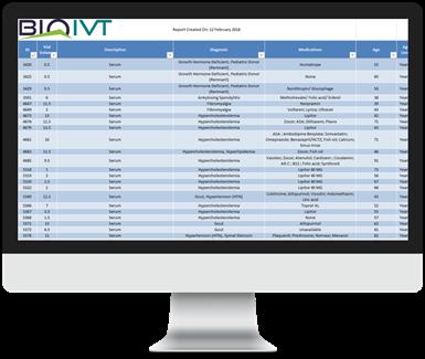 Biofluids Inventory List